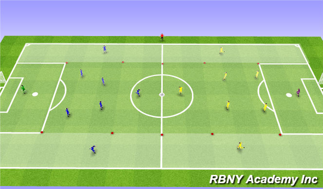 Football/Soccer Session Plan Drill (Colour): Condition - Sideline zones