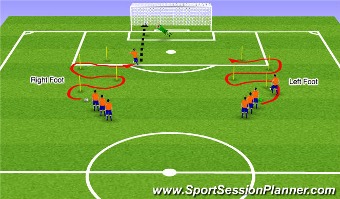 Football/Soccer Session Plan Drill (Colour): Ball work & finishing