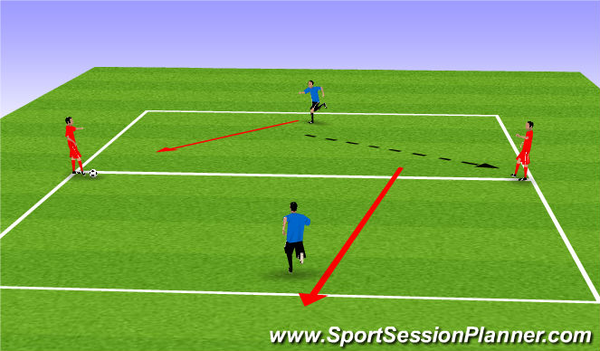 Football/Soccer Session Plan Drill (Colour): P&R 2