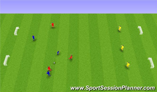 Football/Soccer Session Plan Drill (Colour): 3 á 3 + 3