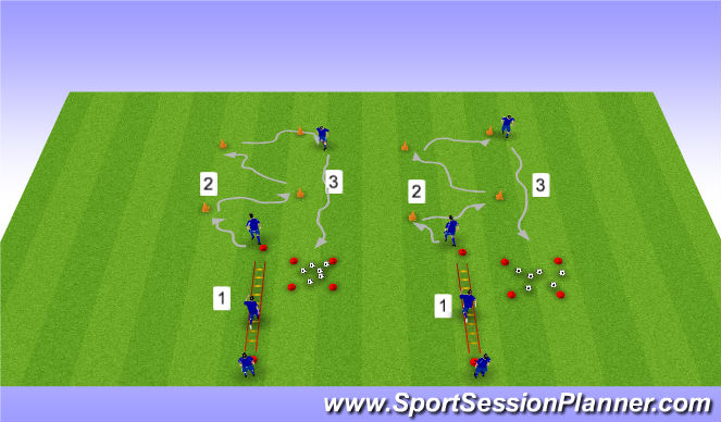 Football/Soccer Session Plan Drill (Colour): Dribbelparcour