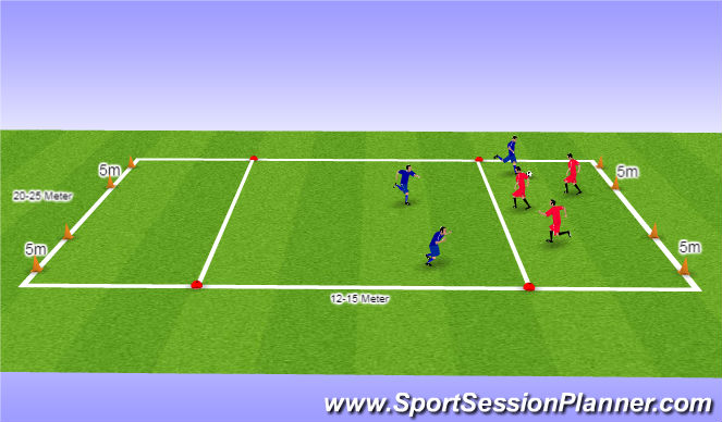 Football/Soccer Session Plan Drill (Colour): 3 gegen 3 SWITCH