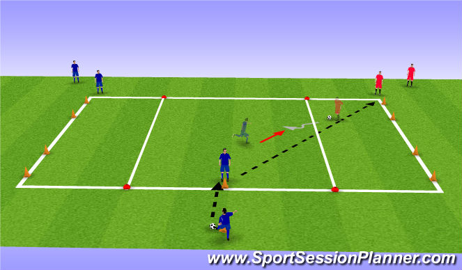 Football/Soccer Session Plan Drill (Colour): 1 gegen 1 SWITCH