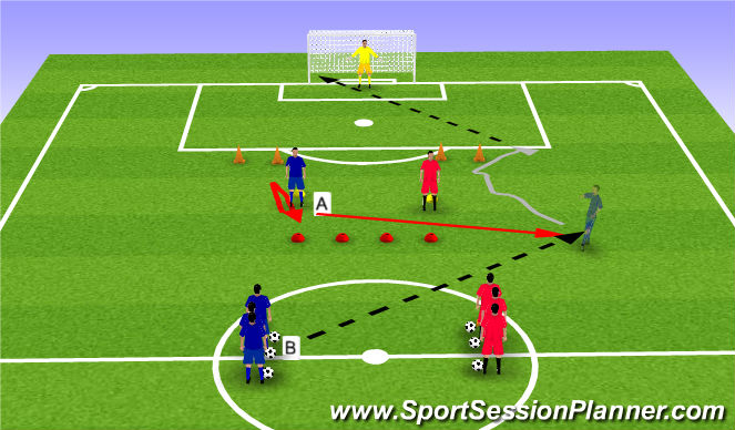 Football/Soccer Session Plan Drill (Colour): Freilaufen u. Torschuss