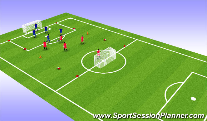 Football/Soccer Session Plan Drill (Colour): 5 gegen 5