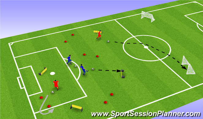 Football/Soccer Session Plan Drill (Colour): Technique: Dribbling/Turning/Passing/Shooting