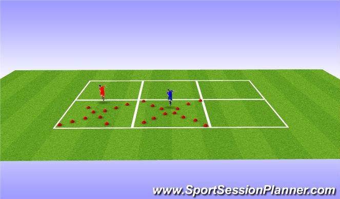 Football/Soccer Session Plan Drill (Colour): Agility Training