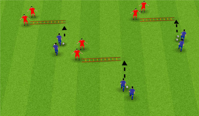 Football/Soccer Session Plan Drill (Colour): Lateral ladders