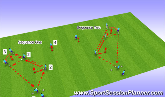 Football/Soccer Session Plan Drill (Colour): Technical Passing 1