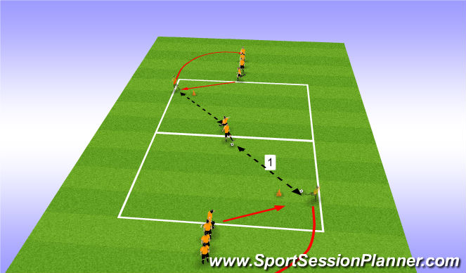 Football/Soccer Session Plan Drill (Colour): Check to recieve