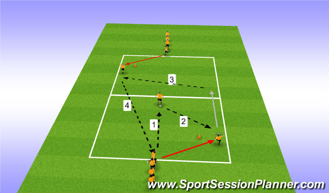 Football/Soccer Session Plan Drill (Colour): Pass, Move & Find Runner