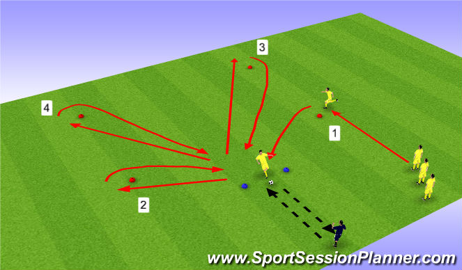 Football/Soccer Session Plan Drill (Colour): square slalom