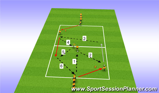 Football/Soccer Session Plan Drill (Colour): 6 Pass Combination