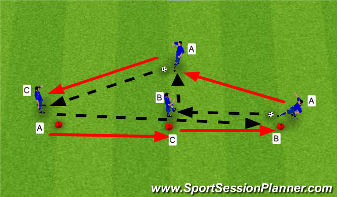 Football/Soccer Session Plan Drill (Colour): Quick pass game
