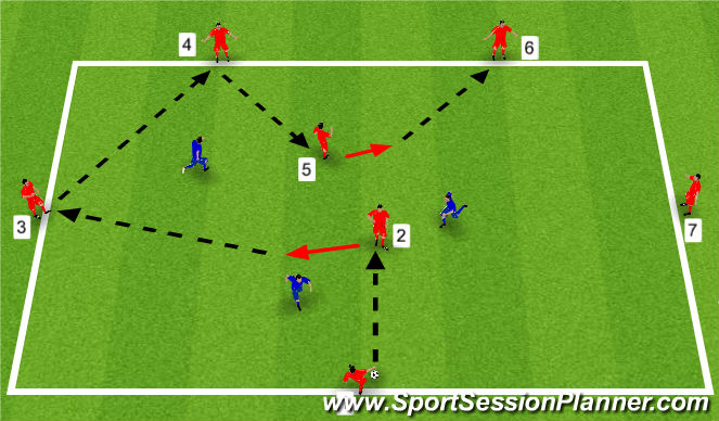 Football/Soccer Session Plan Drill (Colour): SSG - possession