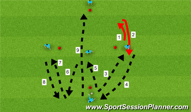 Football/Soccer Session Plan Drill (Colour): Everton Diamond Passing and Turning Progression