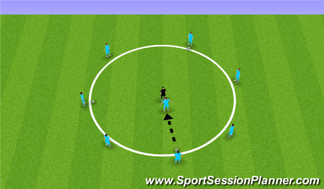 Football/Soccer Session Plan Drill (Colour): One on one in a circle