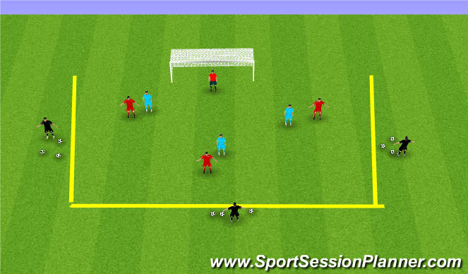 Football/Soccer Session Plan Drill (Colour): 3 vs 3 in the 18