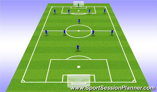 Football/Soccer Session Plan Drill (Colour): 4-1-4-1