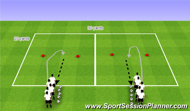 Football/Soccer Session Plan Drill (Colour): Activty 2