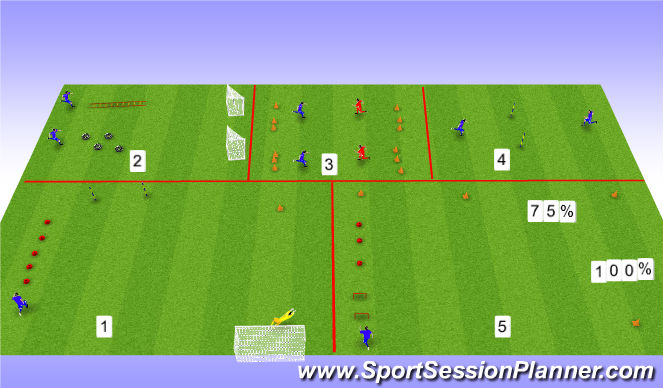 Football/Soccer Session Plan Drill (Colour): Circuito técnico-físico