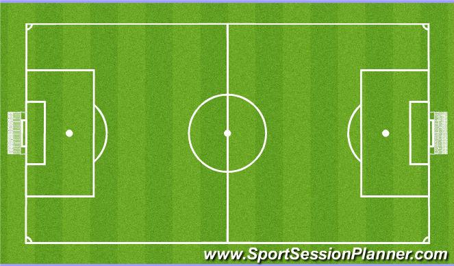 Fútbol Ejercicio del Plan de Sesiones (Color): Juego real.
