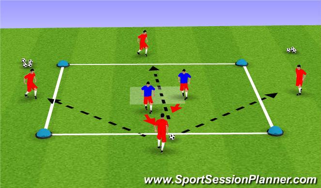 Football/Soccer Session Plan Drill (Colour): Pressure & Screening