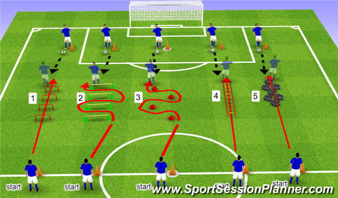 Football/Soccer Session Plan Drill (Colour): Omloop Frequentie training