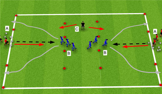 Football/Soccer Session Plan Drill (Colour): 1 v 1 (Small Sided)