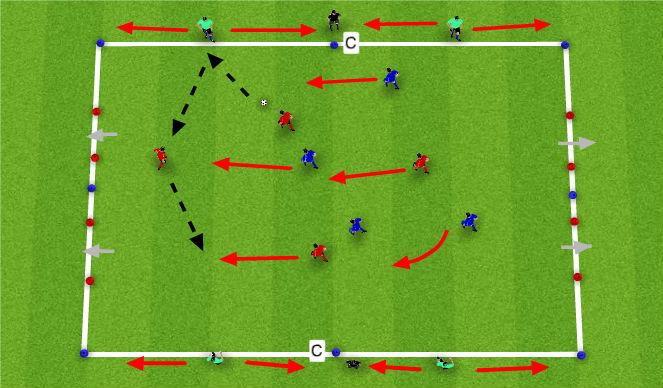 Football/Soccer Session Plan Drill (Colour): 4 v 4 plus 4 Neutrals