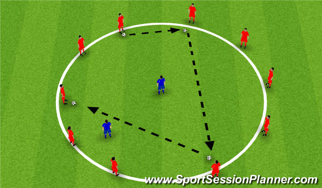Football/Soccer Session Plan Drill (Colour): WARM UP CIRCLE KEEP BALL