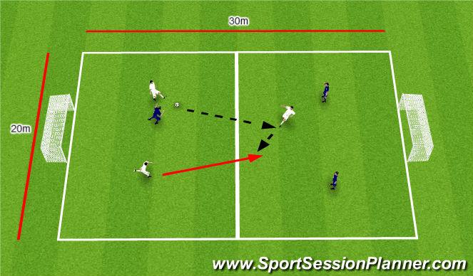 Football/Soccer Session Plan Drill (Colour): SSG 3