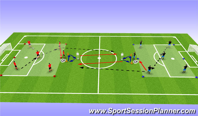 Football/Soccer Session Plan Drill (Colour): Main Theme (Non-Oppossed)