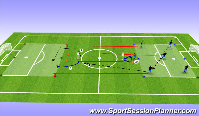 Football/Soccer Session Plan Drill (Colour): Main Theme (Semi-Oppossed)