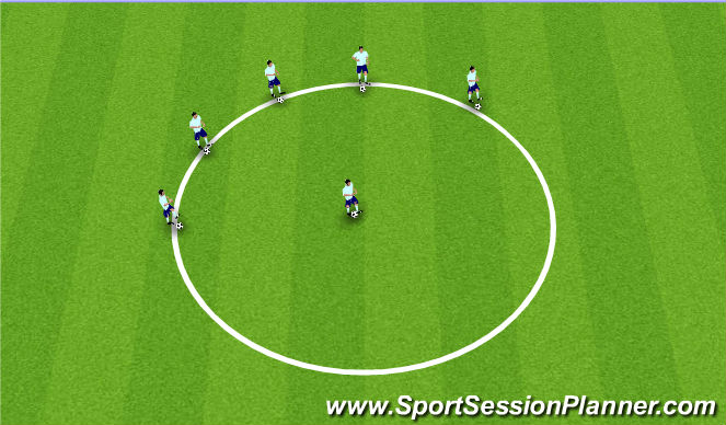Football/Soccer Session Plan Drill (Colour): Coerver Touch Warm up