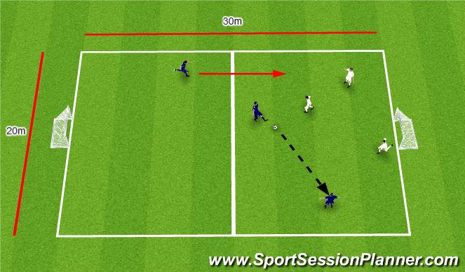 Football/Soccer Session Plan Drill (Colour): SSG 4