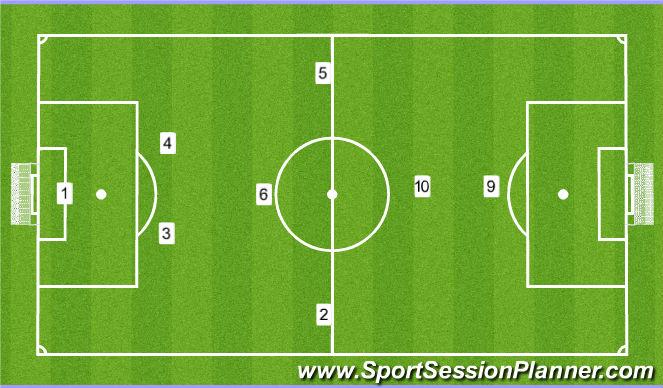 Football/Soccer Session Plan Drill (Colour): 8 v 8 Format