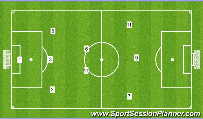 Football/Soccer Session Plan Drill (Colour): 9 v 9 Format