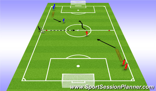 Football/Soccer Session Plan Drill (Colour): 1v1 Duel