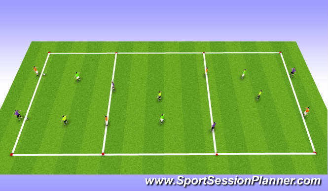 Football/Soccer Session Plan Drill (Colour): Set up and Positioning