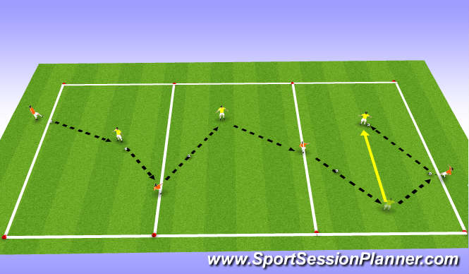 Football/Soccer Session Plan Drill (Colour): Progression 1 - (Openning, Receiving and Passing)
