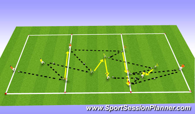 Football/Soccer Session Plan Drill (Colour): Progression 2- (Changing to a Penetrating Pass)
