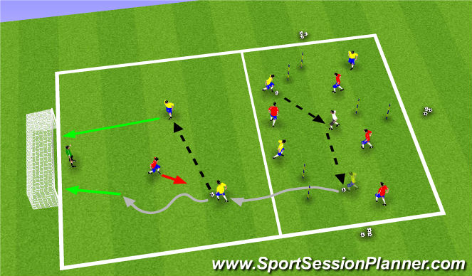 Football/Soccer Session Plan Drill (Colour): Part I: 4v4+1 & Break Away 2v1