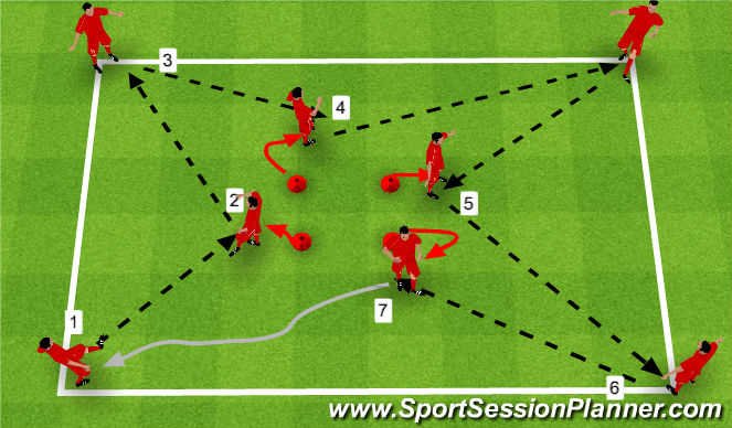Football/Soccer Session Plan Drill (Colour): Star Passing