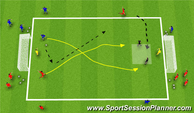 Football/Soccer Session Plan Drill (Colour): Technical with Defenders