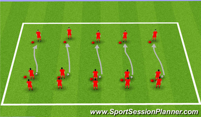 Football/Soccer Session Plan Drill (Colour): Blocked dribblng drill