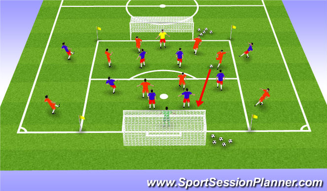 Football/Soccer Session Plan Drill (Colour): Shooting & Finishing in a SSGame