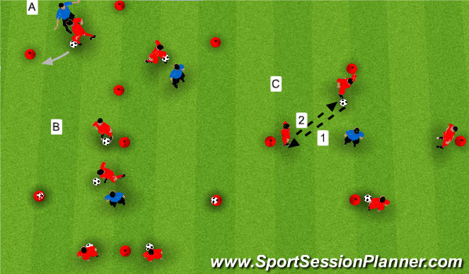 Football/Soccer Session Plan Drill (Colour): Change Direction - 1 v 1 On the Line & Soccer Wars
