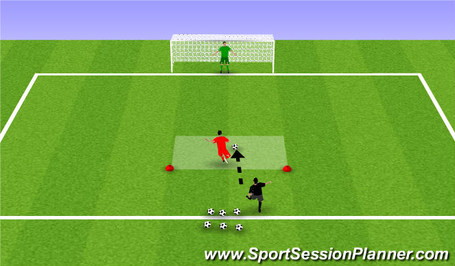Football/Soccer Session Plan Drill (Colour): Blocked drill - shooting