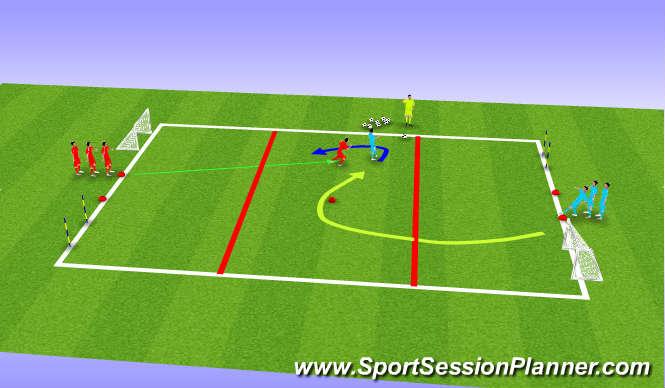 Football/Soccer Session Plan Drill (Colour): 1v1, 2v2